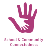 school-and-community